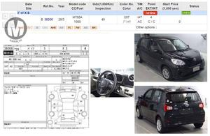 SELLER'S COMMENTS ::: MAY ALLAH CURSE LIARS :::  Merchants Automobile offers highly reliable, transparent and competitive vehicle sale-purchase options, authenticated by reputable third party evaluations, and upholding highest technical & professional standards. Merchants Automobile is a name that signifies customer trust and we believe to have long term relationship rather then one time salesmanship  We ensure reliable vehicle assessments of all our vehicles through original auction report verification for unregistered cars and Pakwheels inspection certification for registered cars  We facilitate all our customers as per 3S & 4S modern dealership concept and We also offer attractive exchange deals with your old car to our new car Mention PakWheels.com when calling Seller to get a good deal